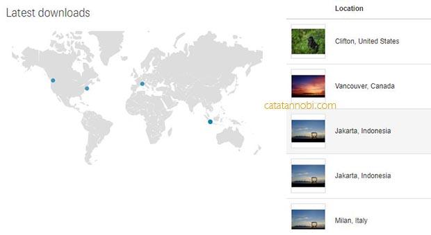 Pengalaman Menjual Foto Hasil Traveling Di Shutterstock Catatan Nobi