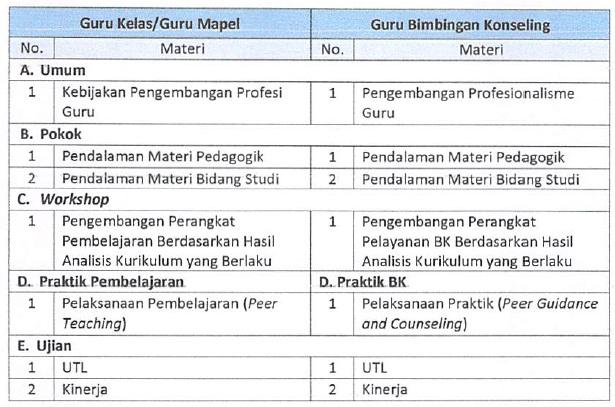 Panduan dan Tata Tertib Peserta PLPG 2016 Rayon 138 Universitas Negeri Yogyakarta dan Universitas Sanata Dharma