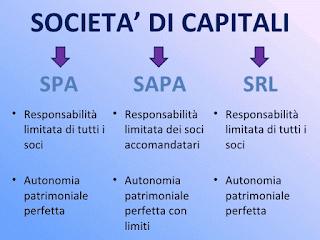 societa-di-capitali-aperte-caratteristiche