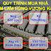 Chi tiết quy trình mua nhà tại dự án Him Lam Hùng Vương Hải Phòng