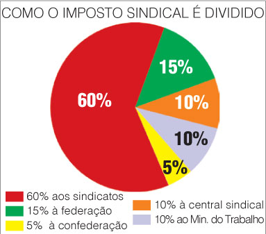 imposto%2Bsindical.jpg