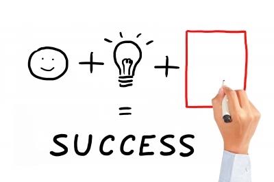 Motivationquotient: What is motivation quotient ?
