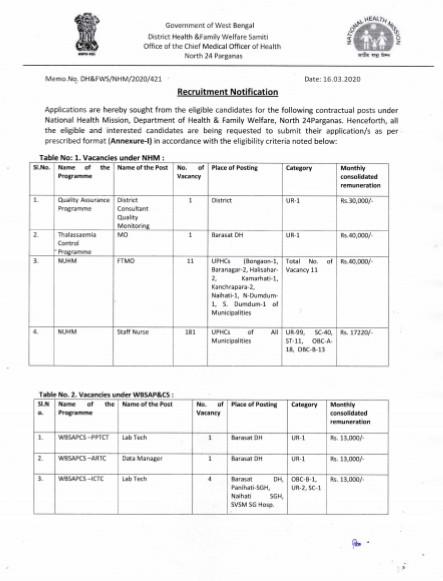 West Bengal Health Department Recruitment