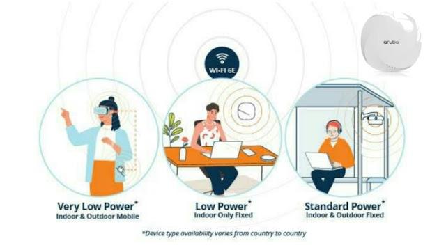Aruba Introduces Industry's First Enterprise-Grade Wi-Fi 6E Solution