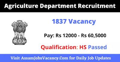 Agriculture Department Recruitment