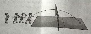 Variasi gerak Meliuk dan Mengayun dengan Kombinasi Memukul Bola.