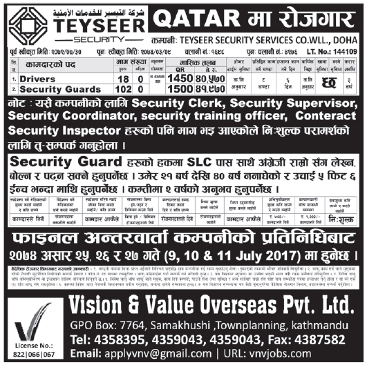 Jobs in Qatar for Nepali, Salary Rs 41,970