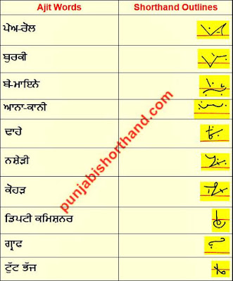 07-october-2020-ajit-shorthand-outlines