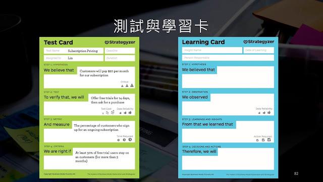 假說實驗卡與學習記錄卡