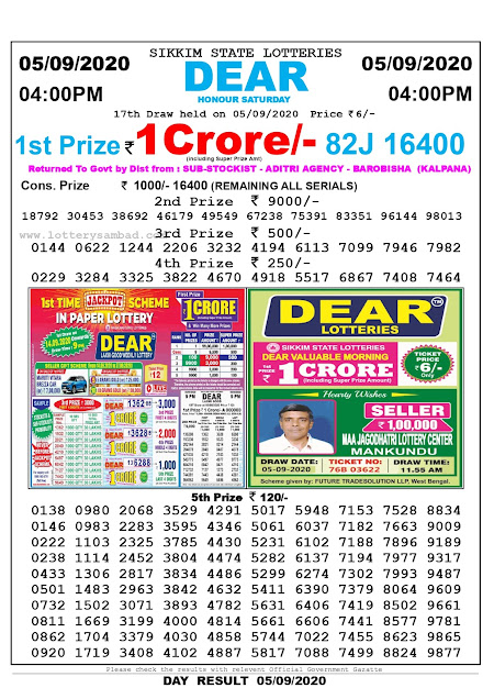 Sikkim State Lottery Sambad 05-09-2020 Today Result 4 PM