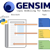 Guide to Build Best LDA model using Gensim Python