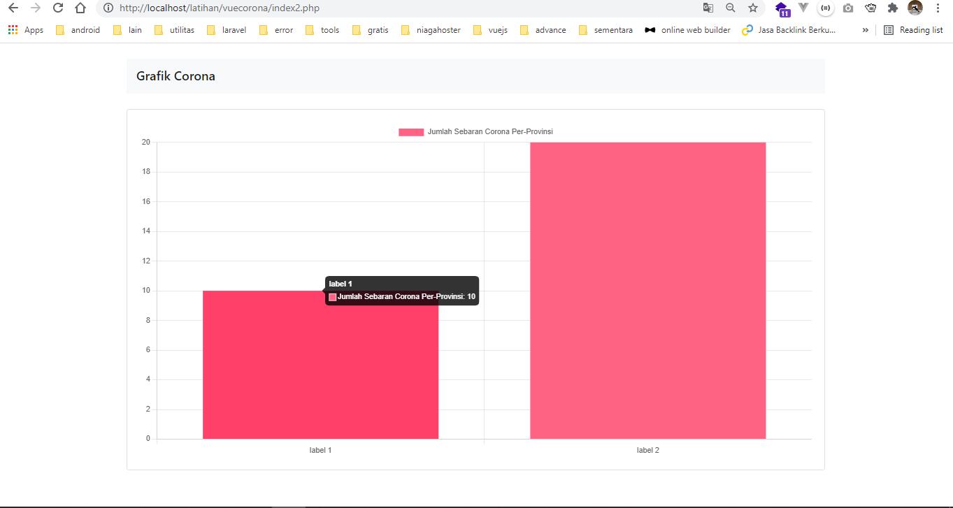 membuat diagram chart js dan php