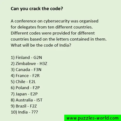 What will be the code of India puzzle