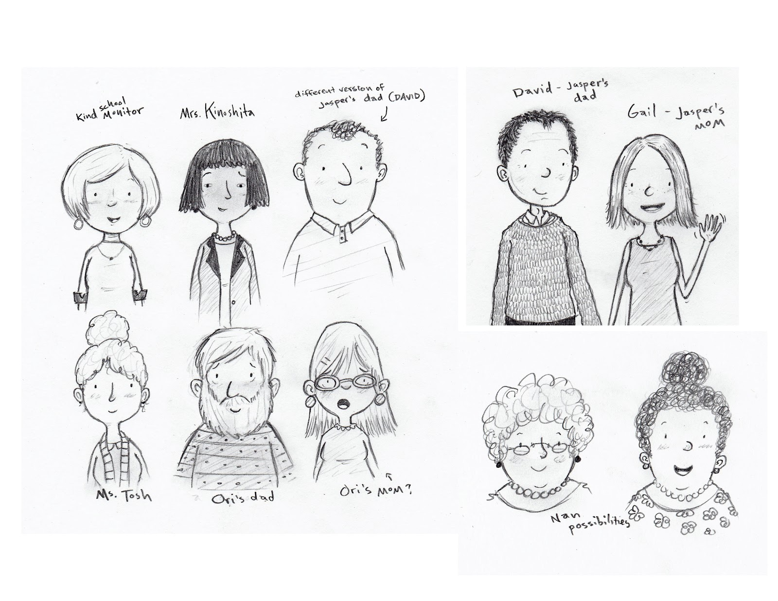 98 How To Draw People Faces 6 Steps With Pictures Wikihow Drawing
