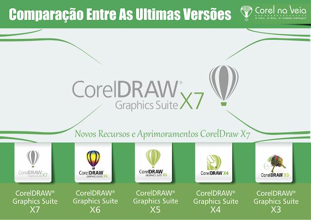 Guia Comparativo de Versões CorelDraw X3 ao X7
