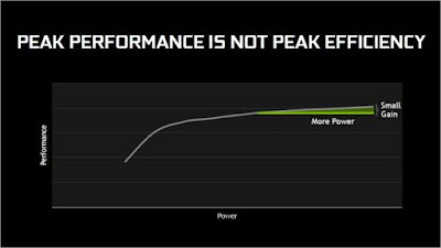 NVidia GeForce GTX 1050とMax-Qデザインフルドライバーのダウンロード