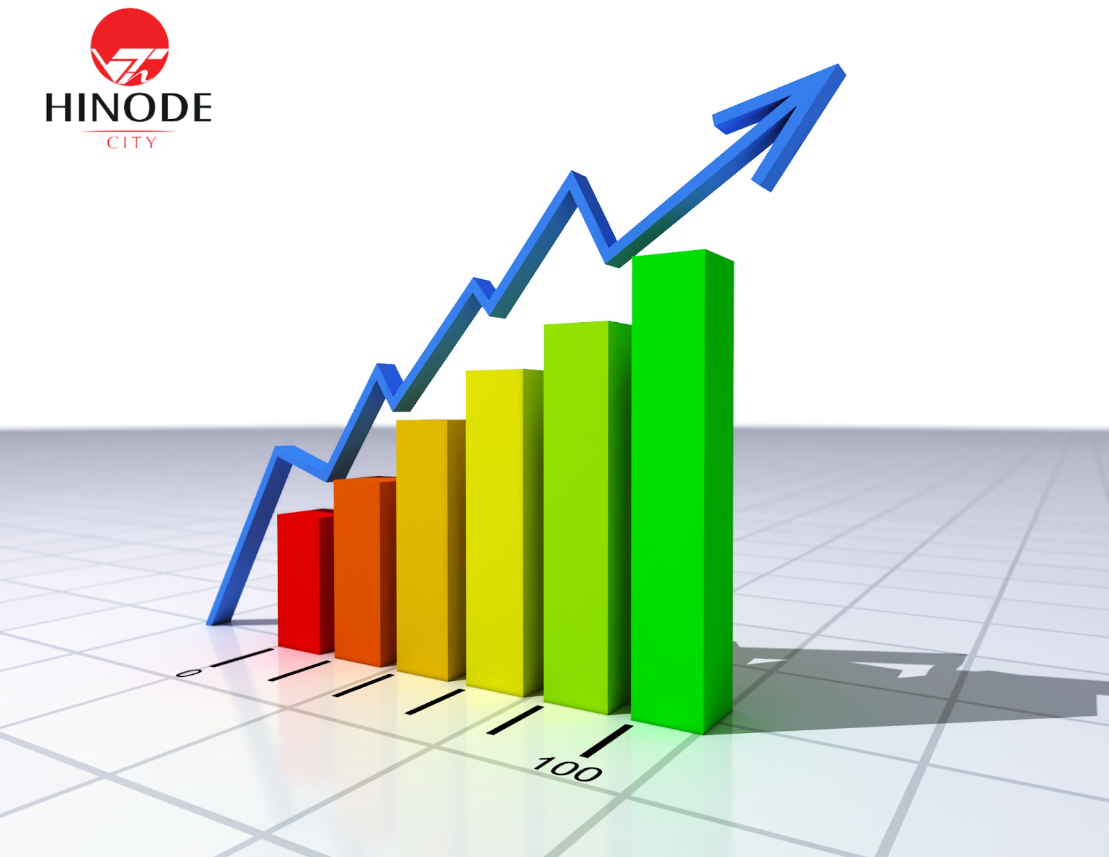 Tiềm năng tăng giá của dự án Hinode City Minh Khai