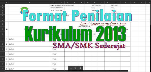 Download Contoh Penilaian K-13 SMA/SMK Versi 2018 New Update