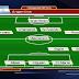 Tela de Formação da Copa America Para Pes6 by PESLogos