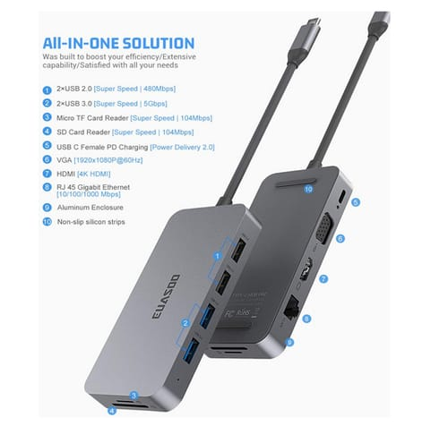 EUASOO USB C Hub 10 in 1 Adapter with 1Gbps Ethernet