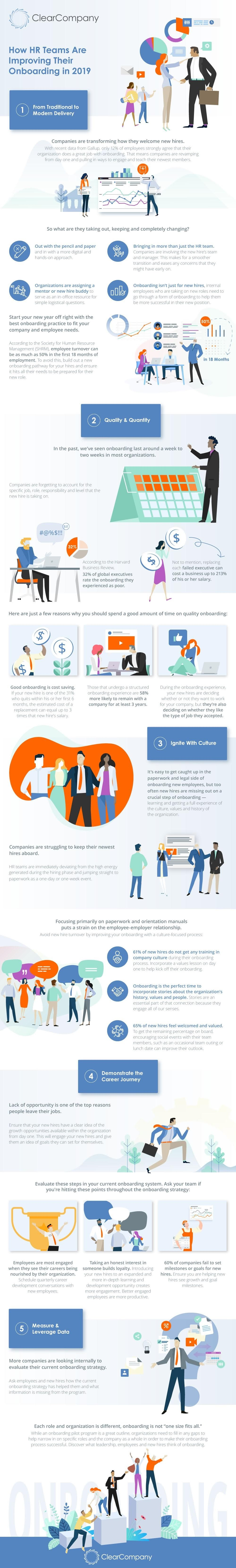 How HR Teams Are Improving Their Onboarding in 2019 #infographic
