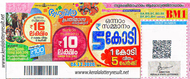 Bhagyamitra Lottery 06-12-2020 Result Prize Structure BM-1