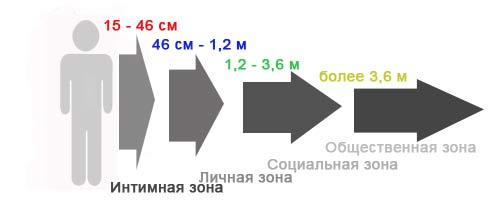 Стоимость написания реферата в Бийске Написание медицинской  Контрольные курсовые на заказ в Новокузнецке