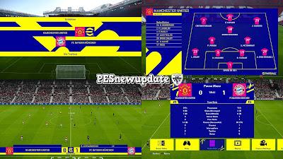 PES 2021 Scoreboard eFootball 2022 by Afandix