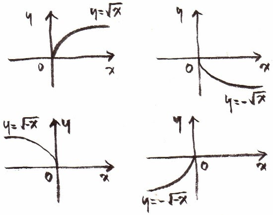 Picasso Math (Math exorcist): Oriental painting and Math