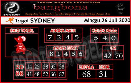 Prediksi Bangbona Sydney Minggu 26 Juli 2020