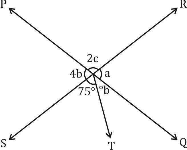 Quant(Geometry) Quiz For SSC CGL Exam 2017