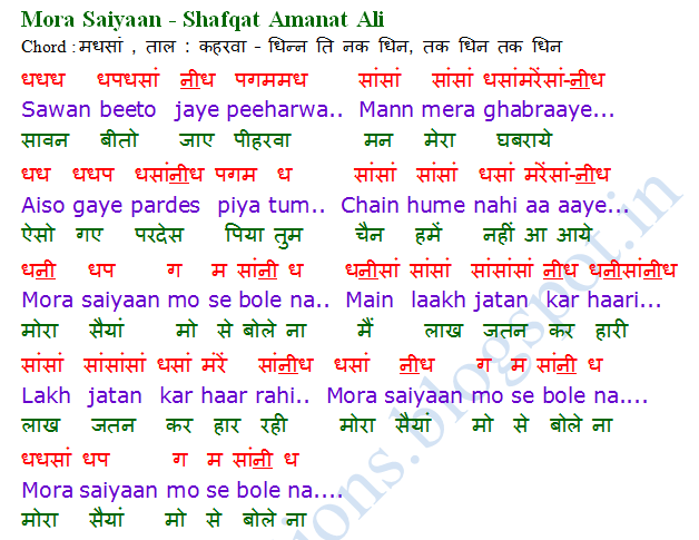 Notations of songs Gane ki Lyrics v Sargam ya Swarlipi ya Notes ...