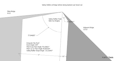 Roof Framing Geometry Irregular Hip Roof Valley Rafter