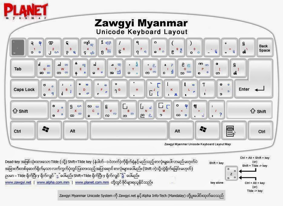 Zawgyi_Keyboard_Layout_2009