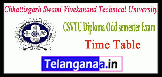 CSVTU Chhattisgarh Swami Vivekananda Technical University Diploma 1st 3rd 5th semester  Time Table
