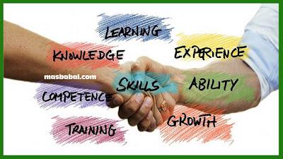 Cara dan Tips Membuat Portofolio Kerja  Membangun CV, Resume, Surat Lamaran Kerja