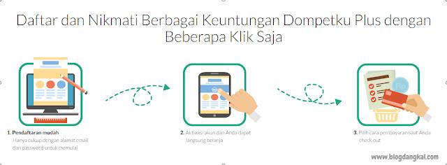 Fitur-Fitur Menarik di Dompetku Plus Indosat