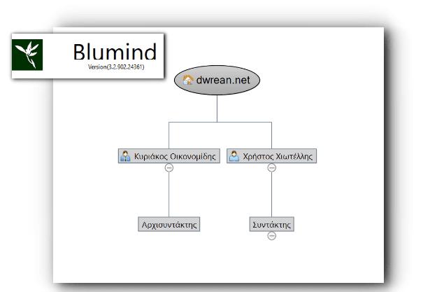 Blumind - Οργανώστε τις σκέψεις σας, φτιάξτε λογικά διαγράμματα