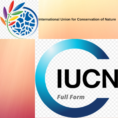 IUCN Full Form