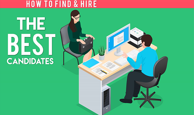 How to find and Hire the Best Candidate – Perfect Interview Process