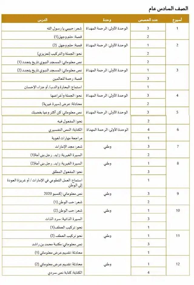 الخطة الفصلية لغة عربية للصف السادس الامارات الفصل الأول2020-2021