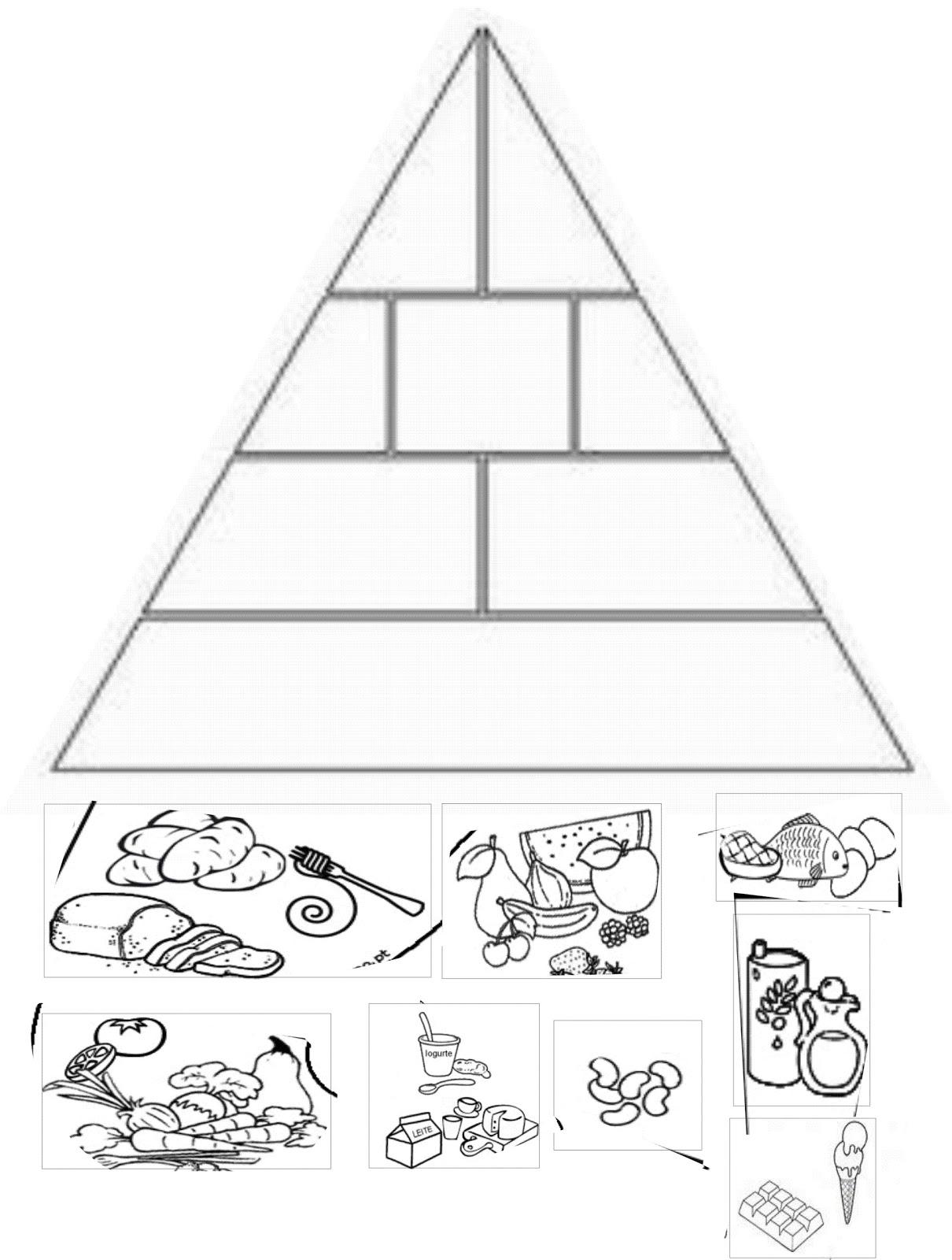 Bloguinho Da Vania Piramide Alimentar