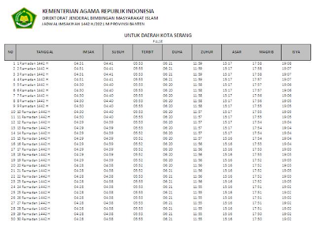 Jadwal Imsakiyah Ramadhan 1442 H Kota Serang, Provinsi Banten