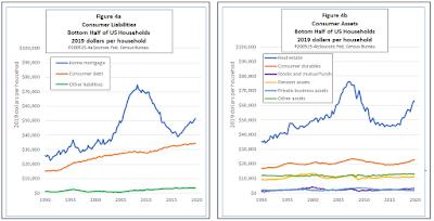 Como a dívida das famílias ameaça a recuperação 6