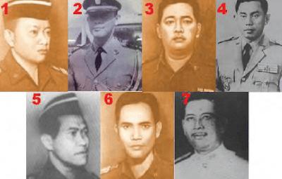 Strategi Mengatasi Ancaman Integrasi Nasional Indonesia |Di Bidang Ideologi, Politik, Ekonomi, Sosial Budaya, Pertahanan dan Keamanan