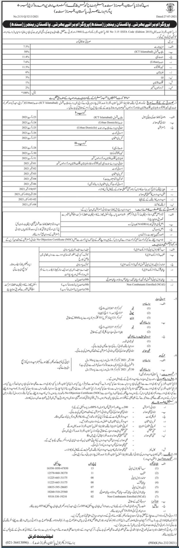 Sindh Rangers Jobs 2021 Karachi Latest 1000+ Jobs