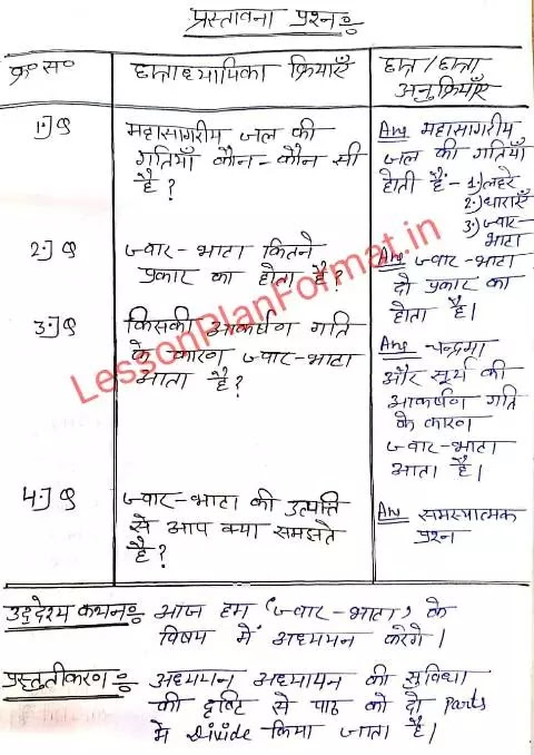 Lesson Plan for Social Science in Hindi