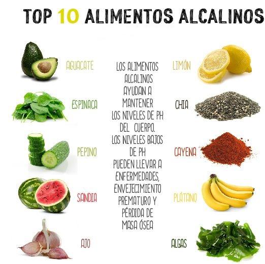 10 alimentos para adelgazar rapido