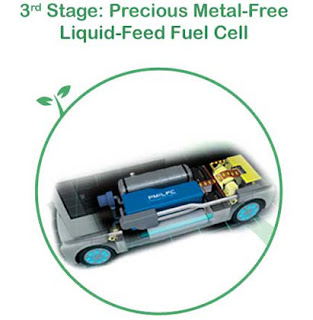 Teknologi Hijau Precious Metal-Free Liquid-Feed Fuel Cell