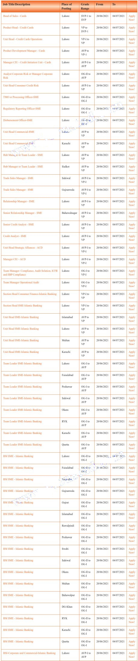 BOP Jobs 2021 Apply Online Now - Bank of Punjab Jobs 2021
